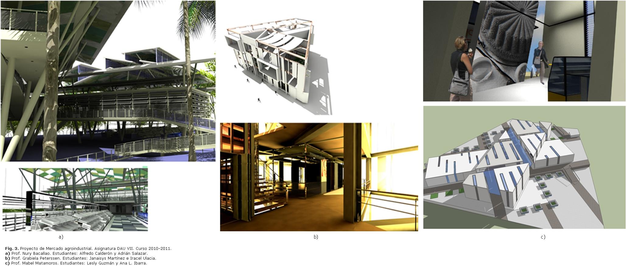 El Dise O De Interiores En La Formaci N Del Arquitecto